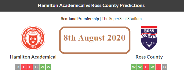 Hamilton Academical vs Ross County Prediction