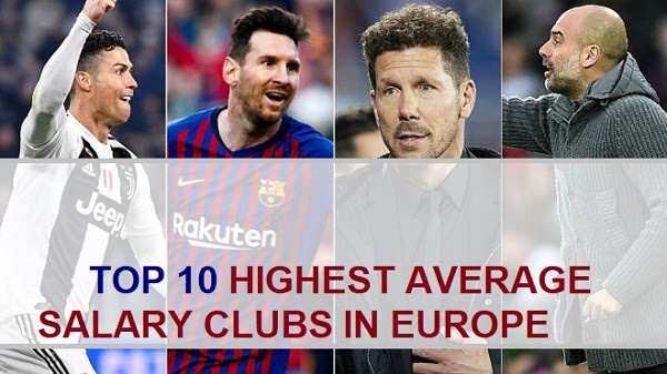 Highest Average Salary Clubs