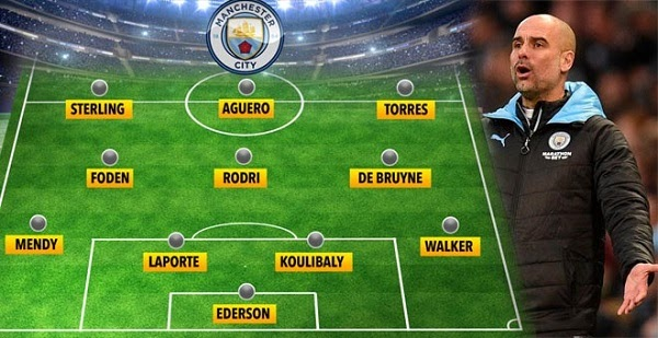 Premier League 2020/21 - Man City with Messi reclaimed the