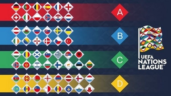 Uefa Nations League Results Rankings 2020 21 Updated