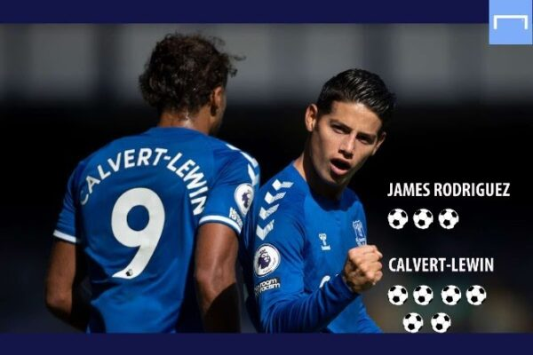 The Everton duo has 9 goals in the Premier League - James and Calvert